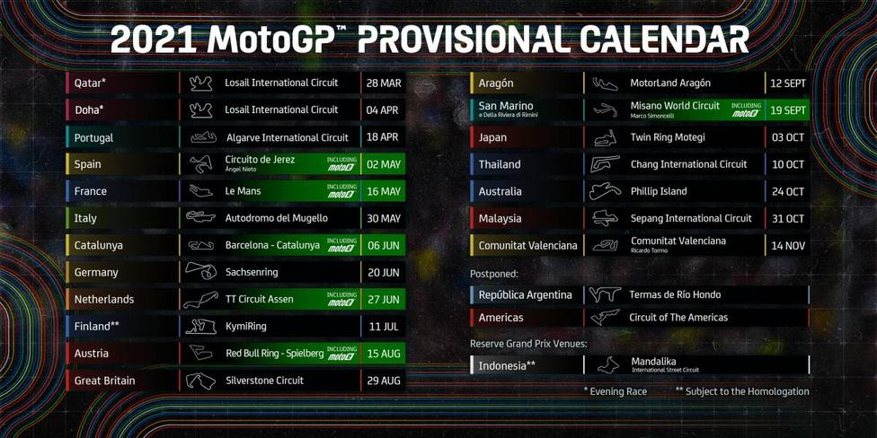 El calendario de MotoGP 2021 sufre modificaciones por el COVID19