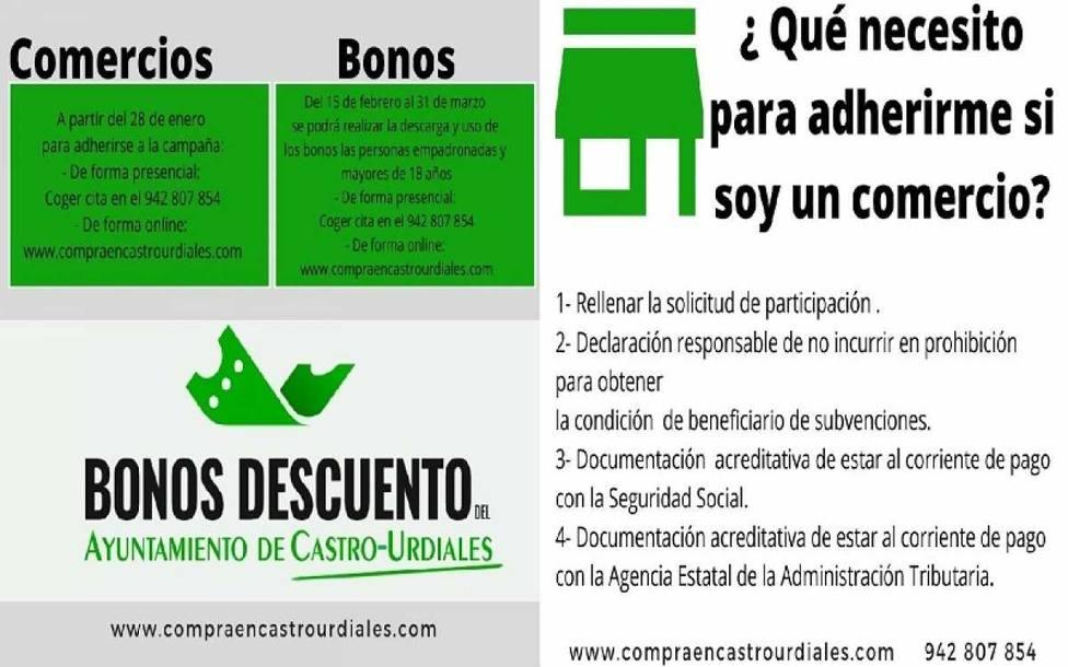 El Ayuntamiento de Castro Urdiales pone en marcha la segunda campaña de bonos comercio