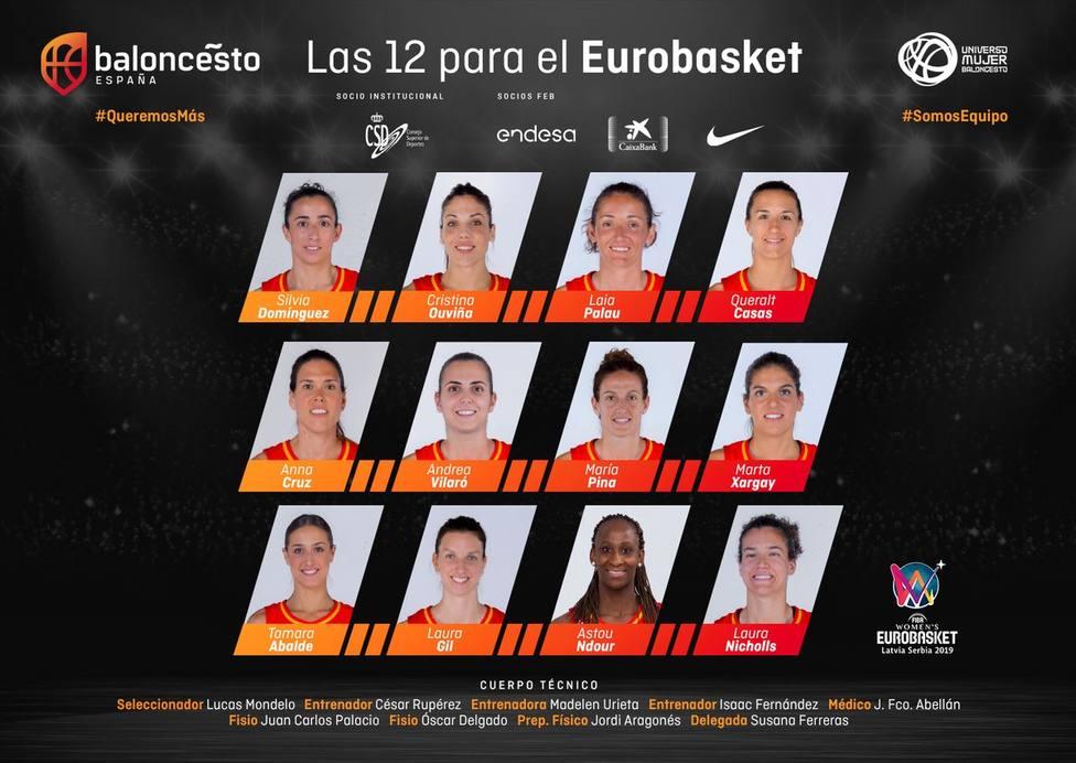 Mondelo ya tiene a sus doce jugadoras para el Eurobasket
