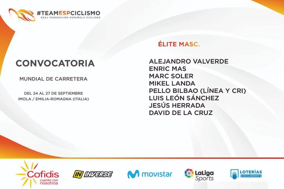 Valverde, Landa y Mas encabezan la lista de España para el Mundial