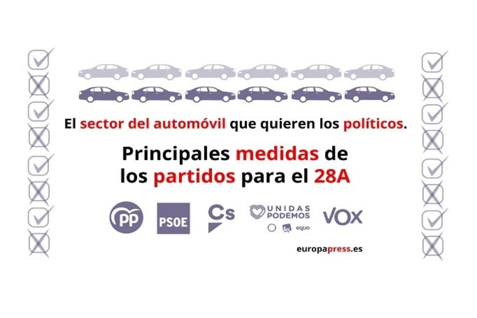 El vehículo eléctrico y los planes Renove, principales apuestas de los partidos para el automóvil