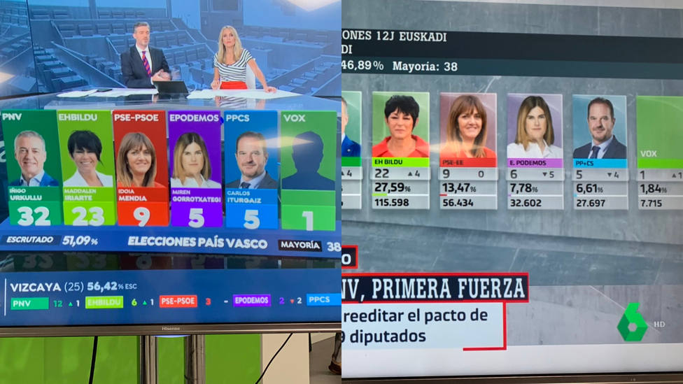 Proigramas especiales elecciones vascas y gallegas en el grupo Atresmedia