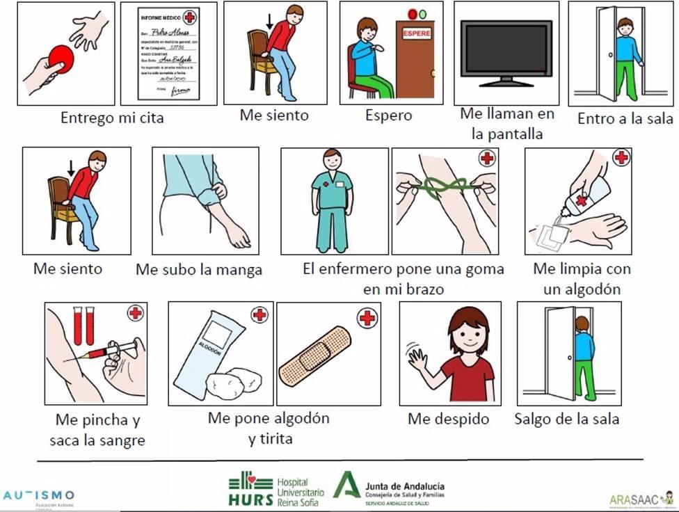 El Hospital Reina Sofía instala cartelería adaptada a personas con TEA para favorecer su inclusión