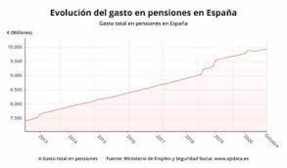 ctv-jl5-pensiones