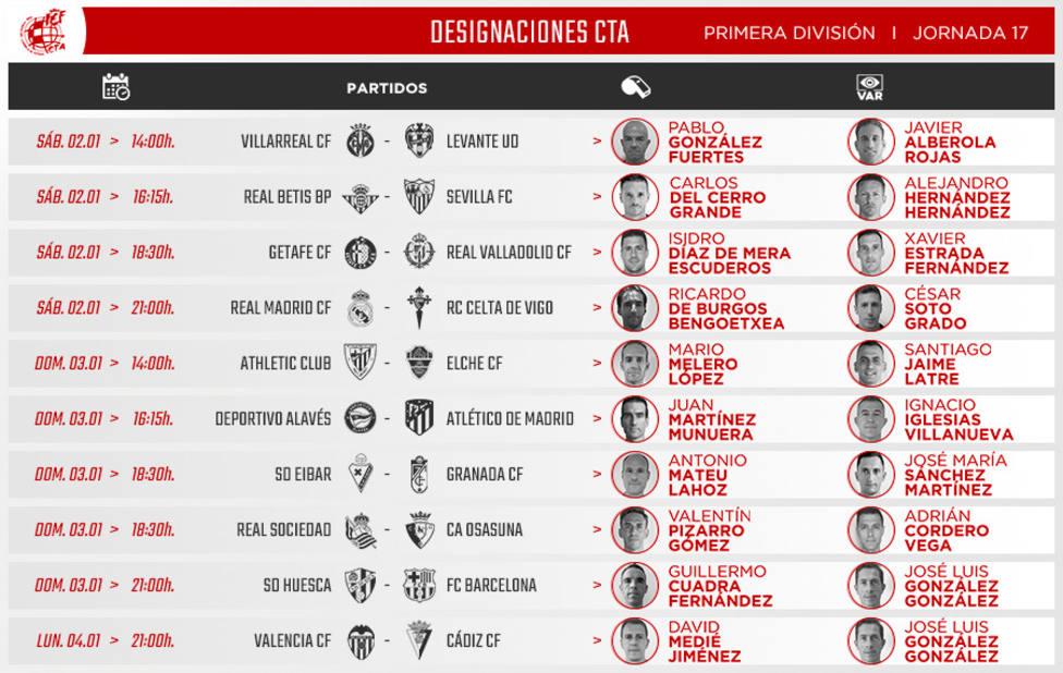 De Burgos Bengoechea arbitrará el Real Madrid Celta y Cuadra Fernández el Huesca-Barcelona
