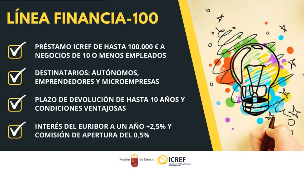 ctv-h9n-108315-20210522grficofinancia100