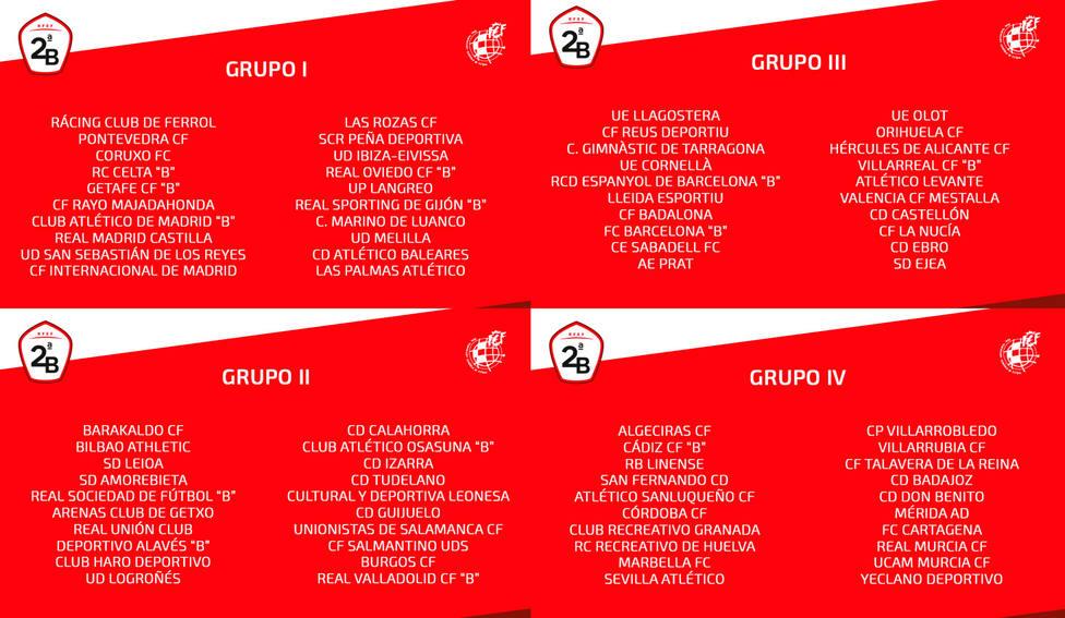 Así quedan los grupos de Segunda B para la temporada 2019 ...