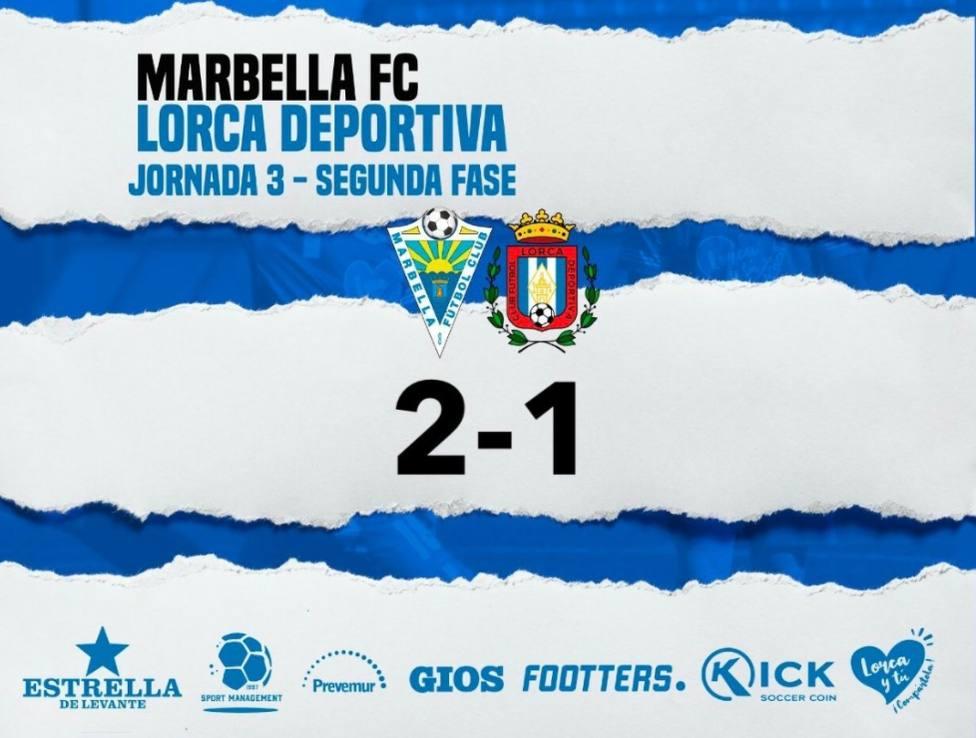 Chumbi y Bernal, sentencian al CF Lorca Deportiva