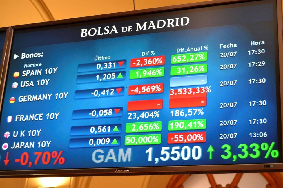 Panel de la Bolsa de Madrid