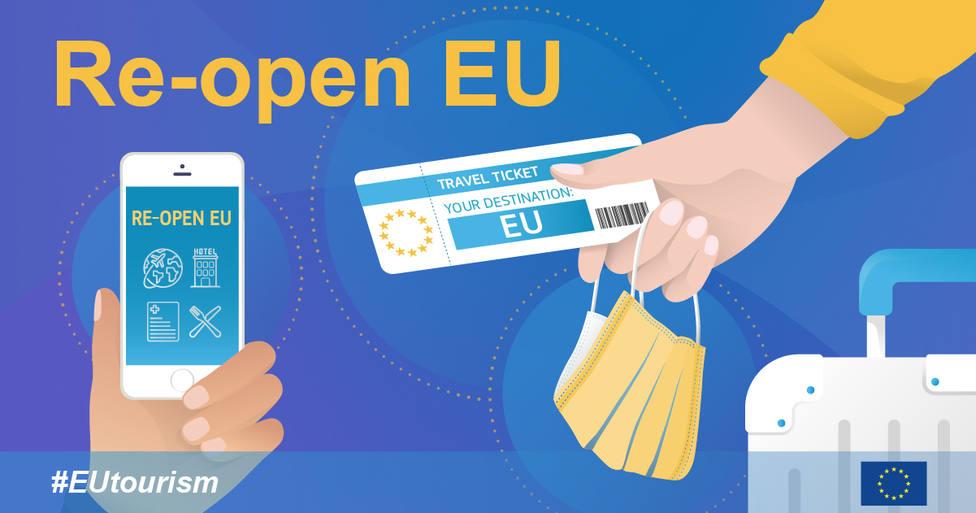 La página web con la que saber a qué países de Europa puedes viajar