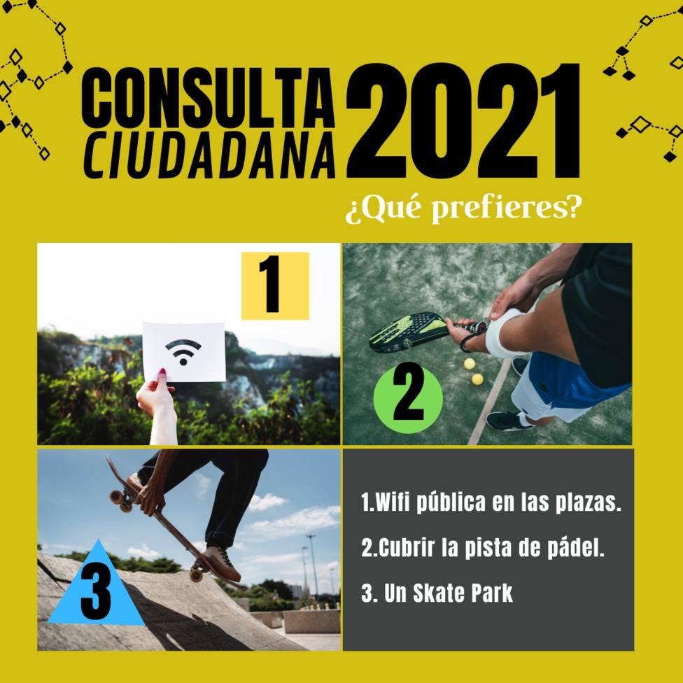 Consulta participativa Sabiñánigo
