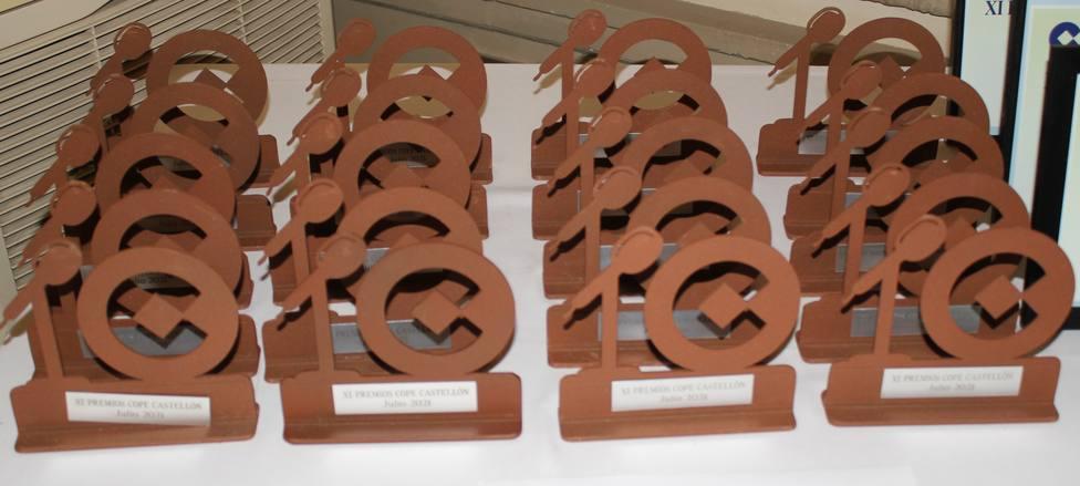 ctv-ikg-trofeos
