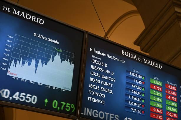 Dos de cada tres inversores de Popcoin (Bankinter) optan por fondos con mayor exposición a Bolsa