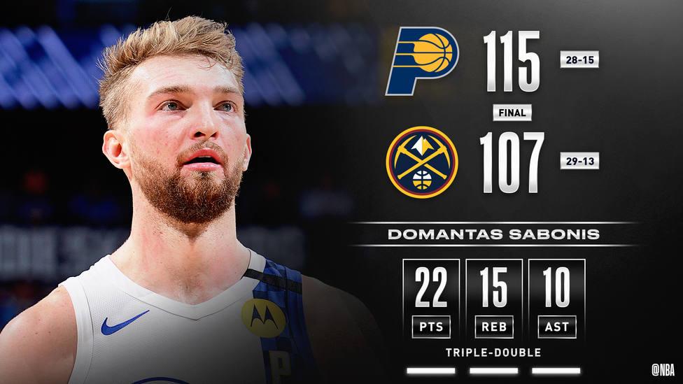 Triple-doble de Domantas Sabonis en la victoria de los Pacers