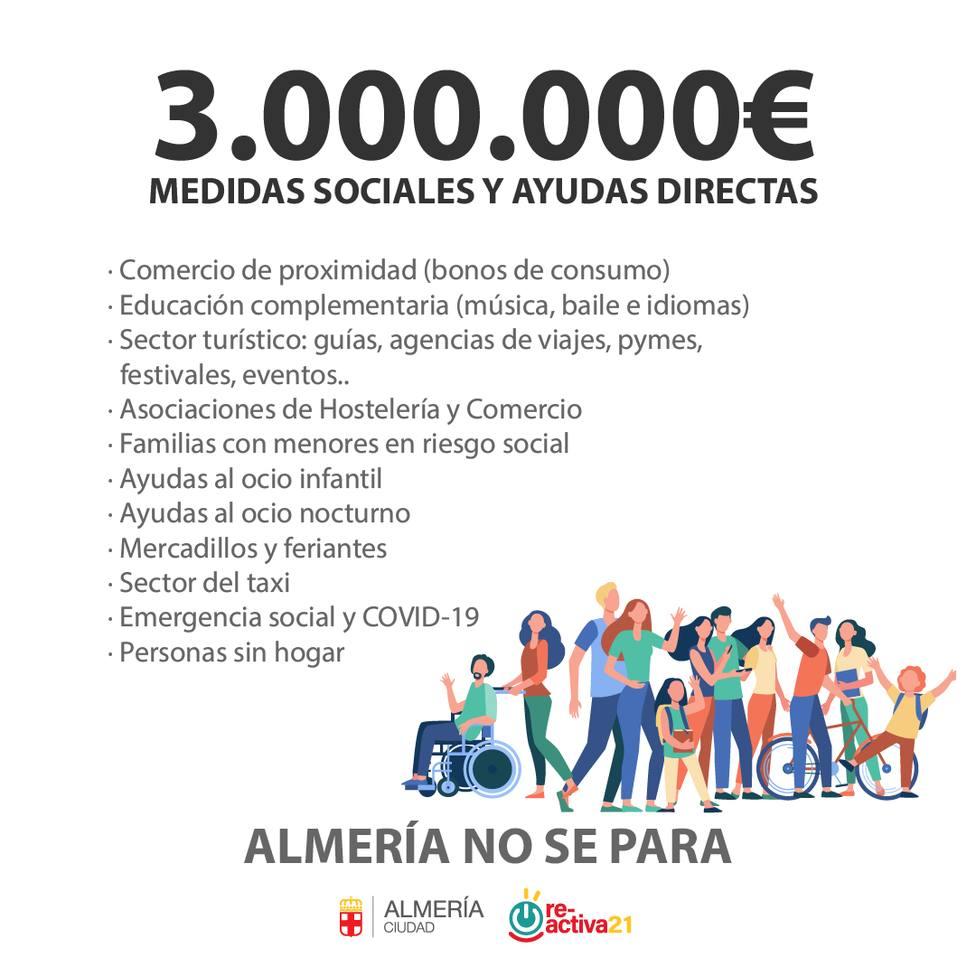 Estas son las medidas del Ayuntamiento de Almería para ayudar a comercios, hostelería y turismo
