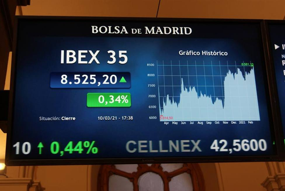 Pantalla de la bolsa que muestra la actividad del IBEX35