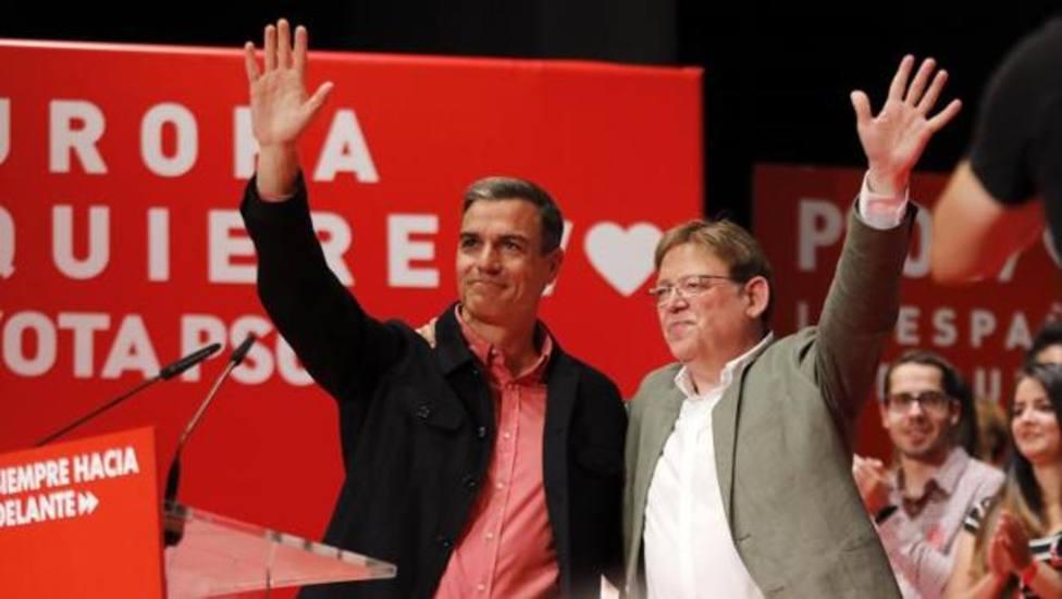 Puig y Sánchez