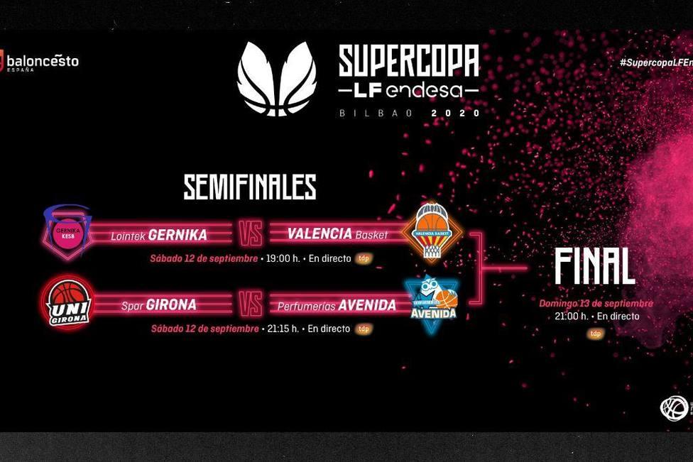 Supercopa femenina Liga Endesa