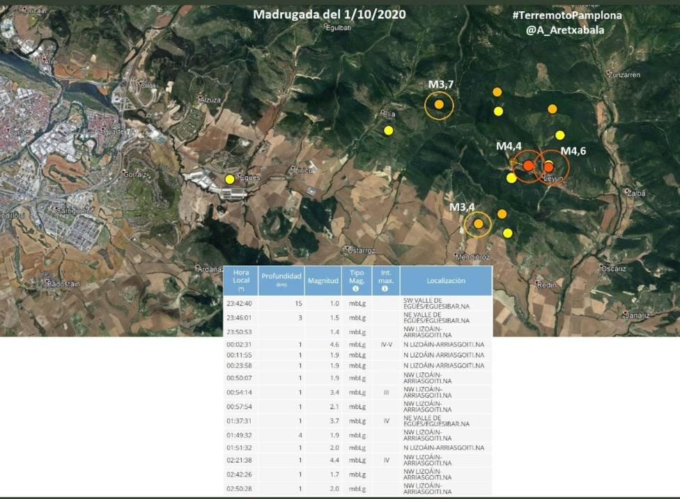 Terremoto de 4,3 grados en Navarra sentido en numerosas localidades de la Comunidad foral, Zaragoza y Huesca