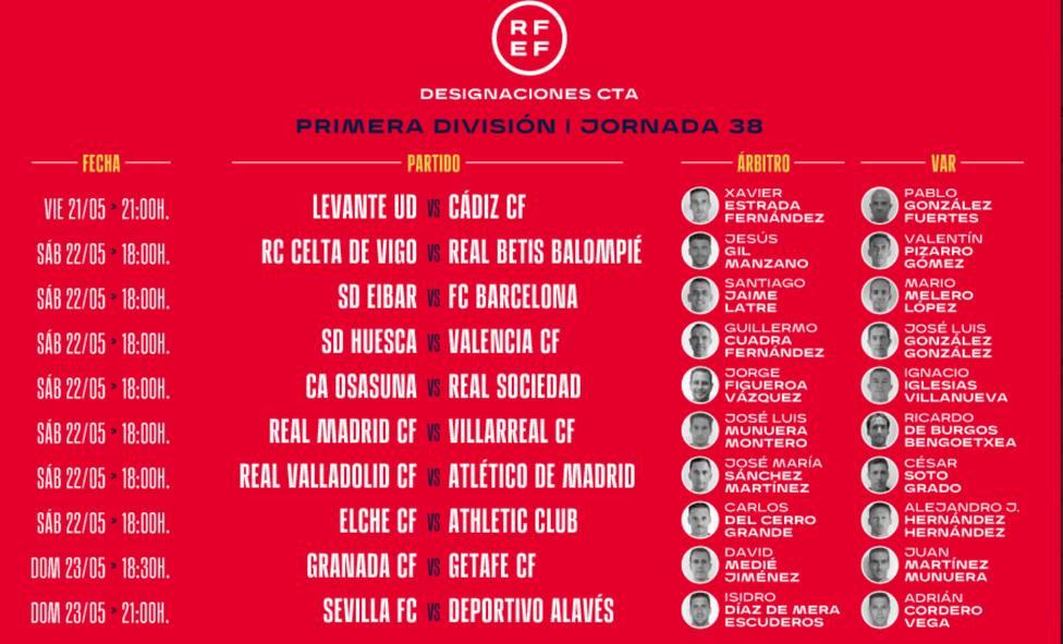 Sánchez Martínez colegiado del Real Valladolid - Atlético de Madrid