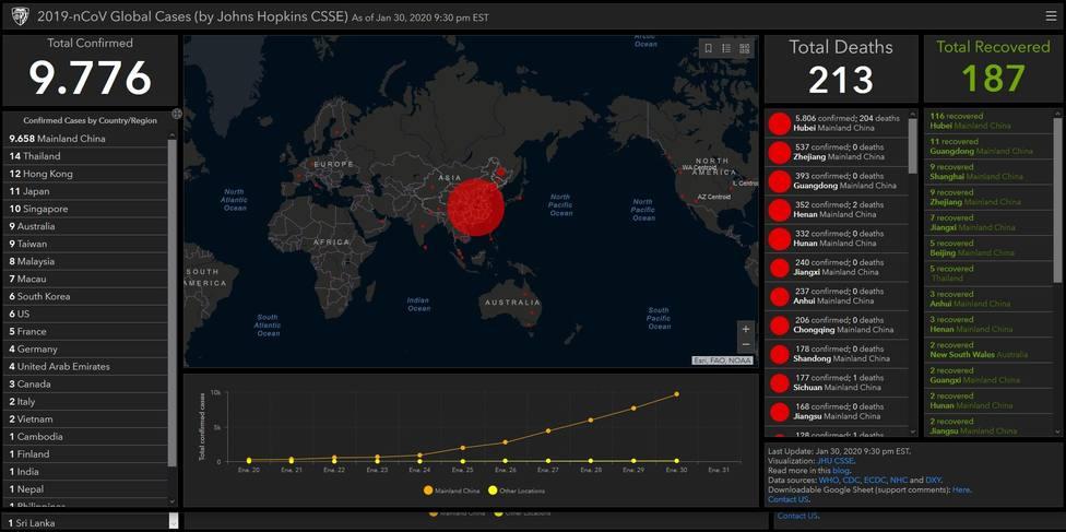 Científicos lanzan un mapa para monitorizar en tiempo real los casos del nuevo coronavirus