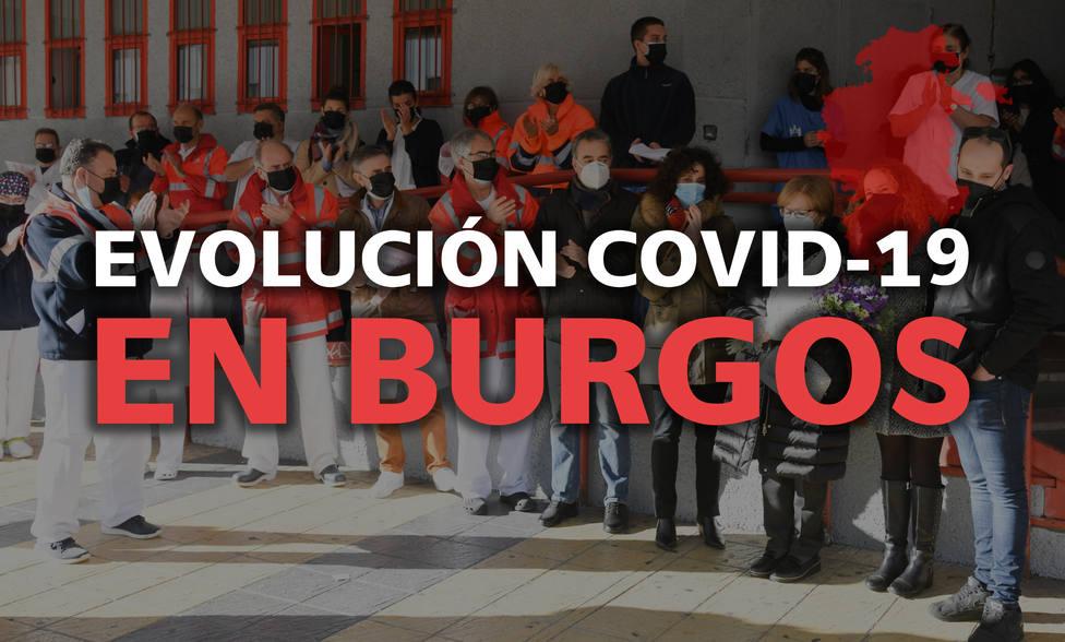 ctv-bph-covid-19-burgos-22