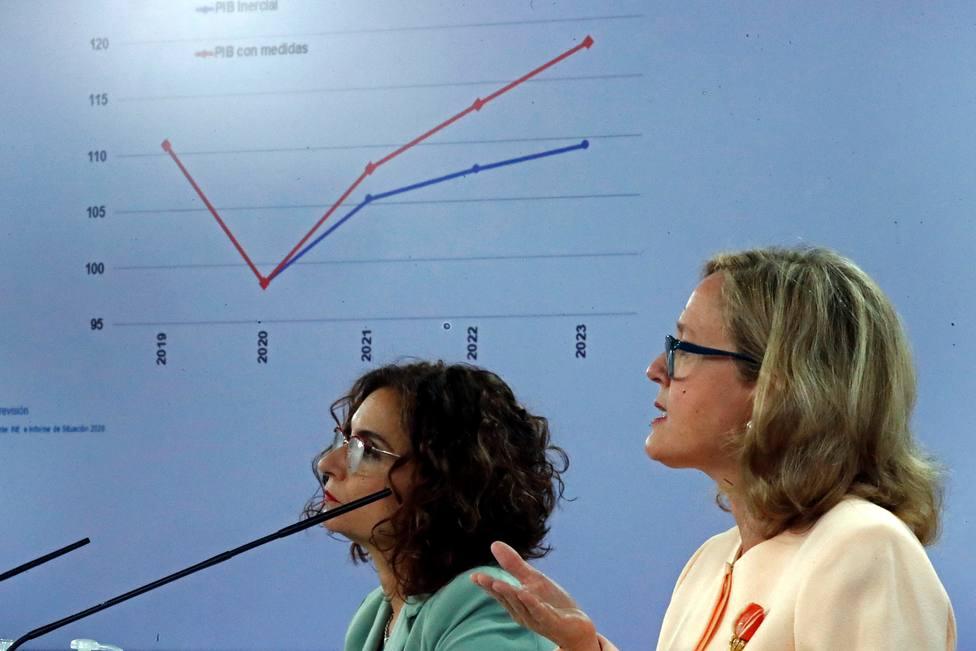 El Congreso debatirá y votará el próximo martes la suspensión temporal de las reglas fiscales
