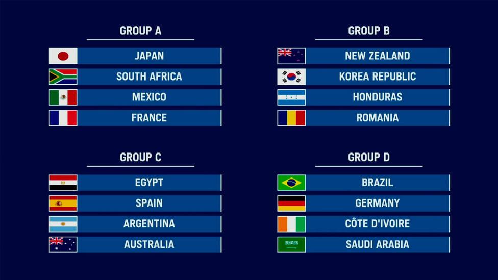Así quedaron los cuatro grupos en fútbol para los Juegos Olímpicos de Tokio