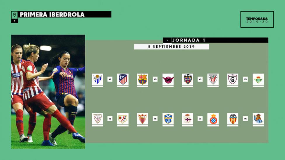 Calendario Mundial De Futbol 2020.La Primera Iberdrola Da A Conocer El Calendario De La Temporada 2019