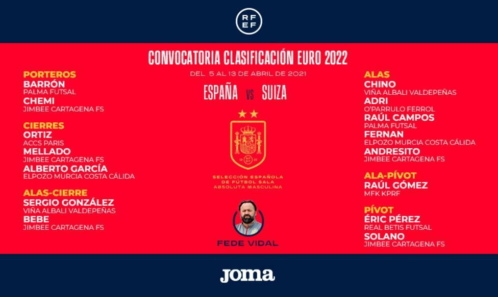 Alberto García y Fernando Aguilera estarán con la selección española ante Suiza
