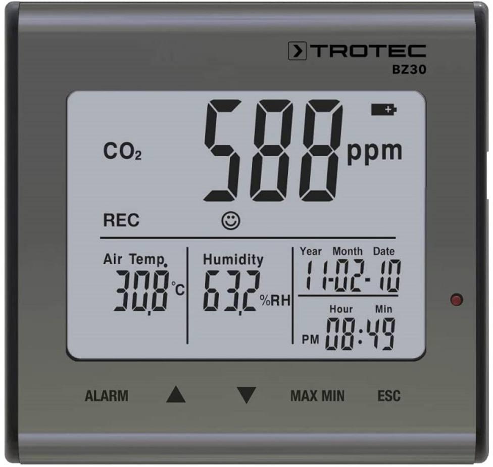 El Escorial ha adquirido 50 medidores de CO2