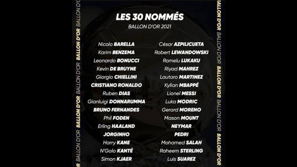 Lista completa de los candidatos al Balón de Oro