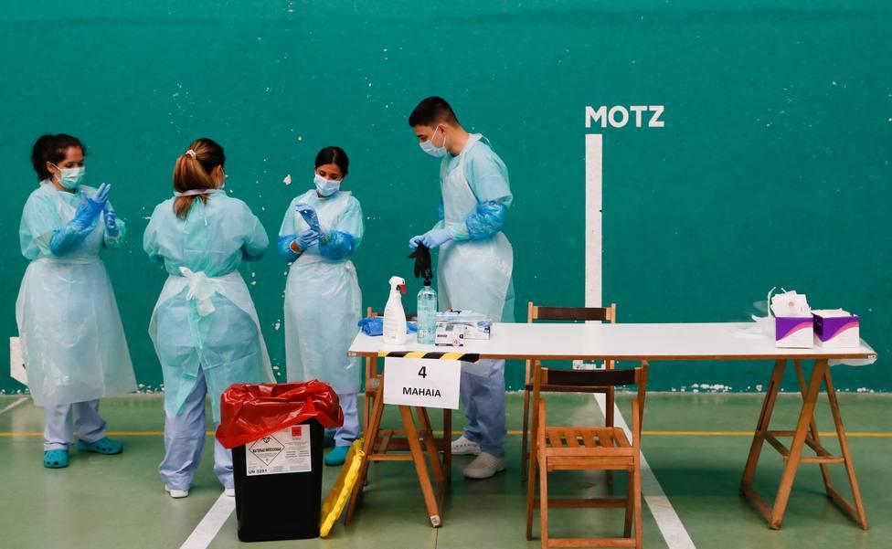 Los positivos bajan en Euskadi hasta los 673 tras 3 días de cifras máximas