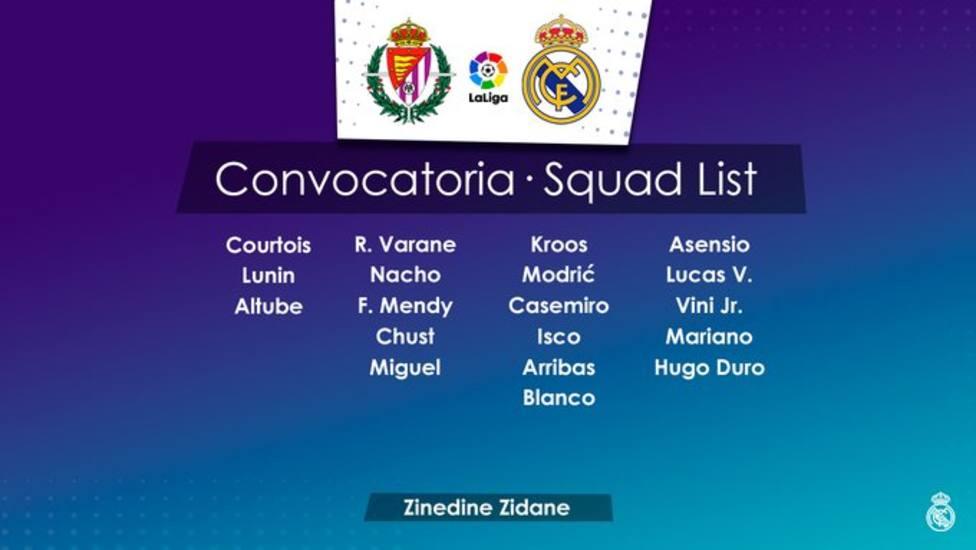 Convocatoria Real Madrid