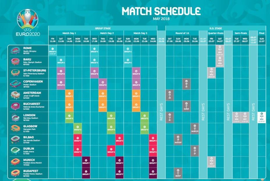 Calendario Eliminatorias Sudamericanas 2020.Bilbao Acogera Cuatro Partidos De La Euro 2020 Que Arrancara