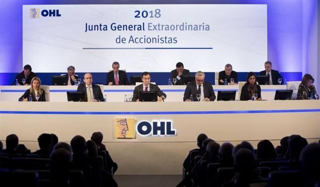 OHL se dispara un 6,8% en Bolsa ante informaciones sobre su posible venta