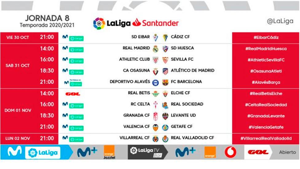 Horarios programados por LaLiga para la 8ª jornada en Primera División