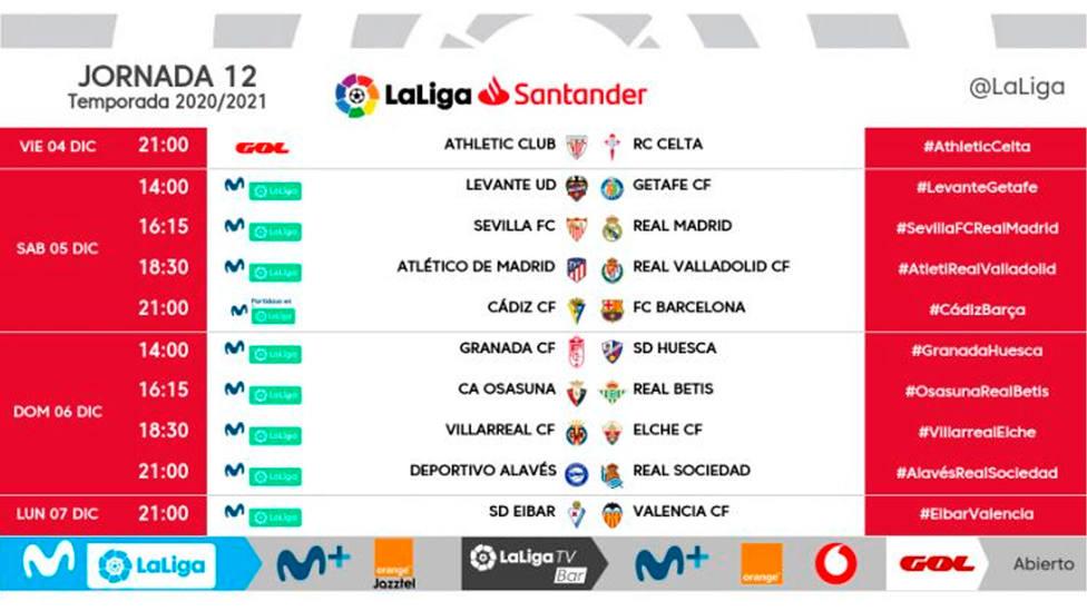 Horarios de 12ª jornada de LaLiga Santander, temporada 2020-2021