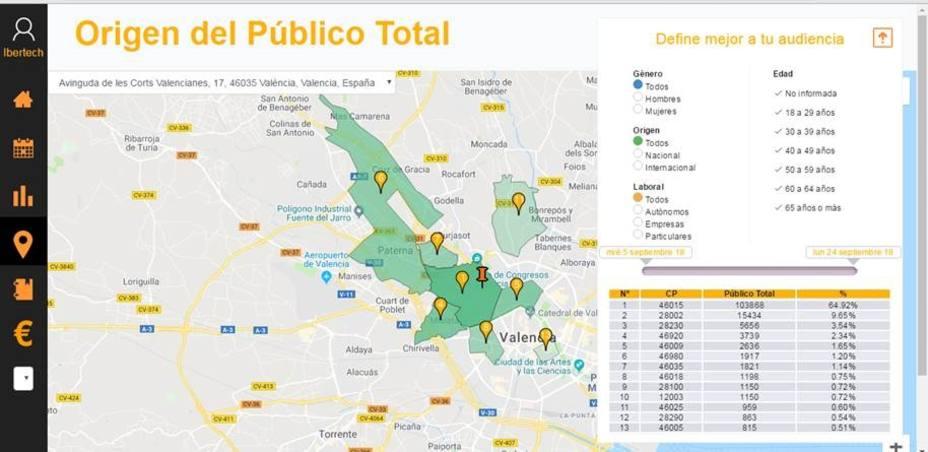 Orange e Ibertech llevan los beneficios del Big Data a la pequeña empresa