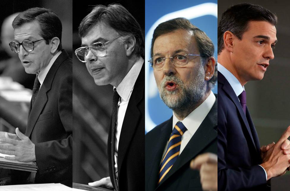 González contra Suárez, Sánchez contra Rajoy: estas son las mociones de censura que ha habido en España