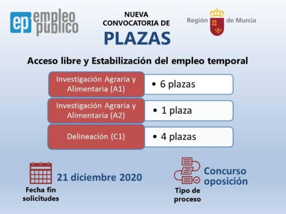 ctv-nbg-106342-20201119-convocatoria-plazas