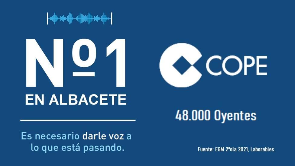 Portada EGM COPE Albacete