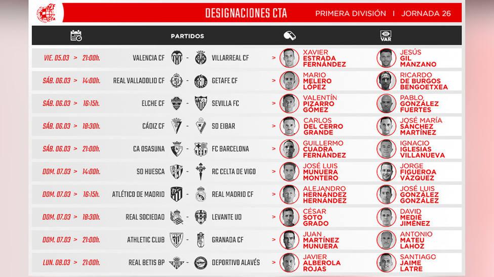 Desginaciones arbitrales para la jornada 26 en LaLiga Santander
