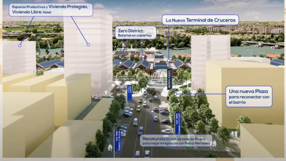 ctv-4zu-recreacion--futuro-distrito-portuario-de-sevilla