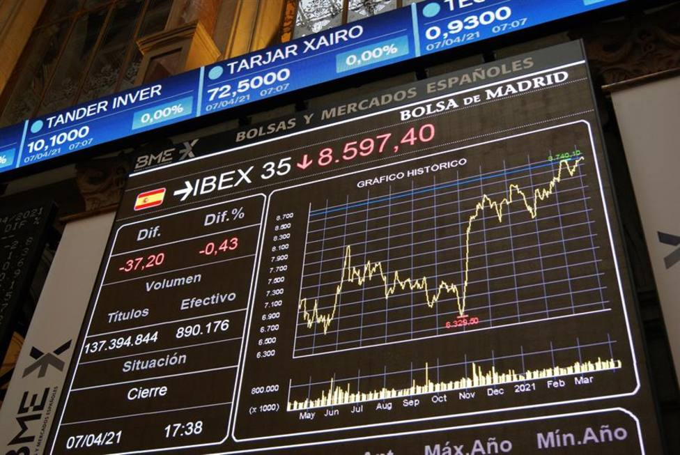 Índice Ibex de la Bolsa de Madrid