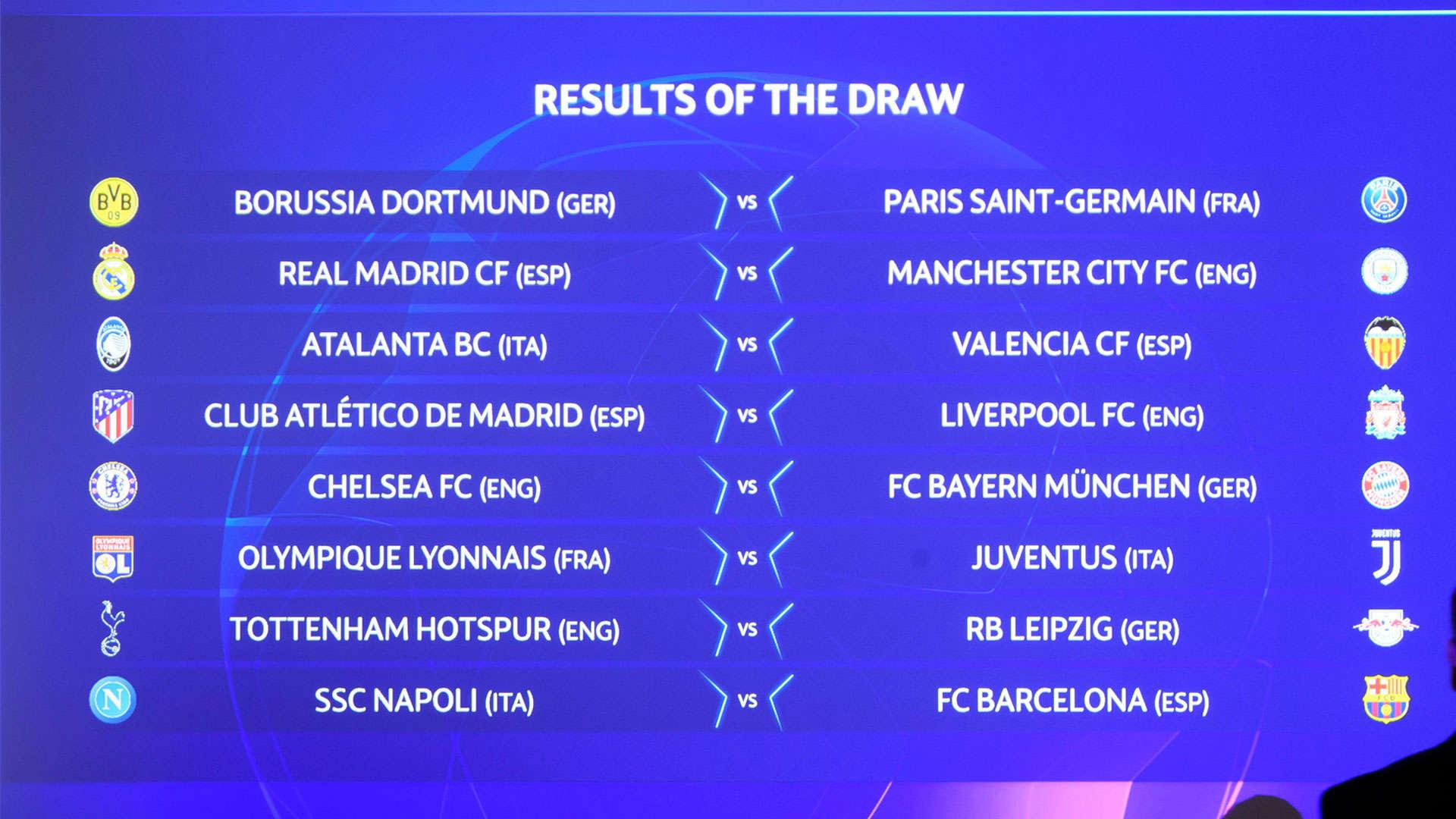 Cuadro de los octavos de final de la Liga de Campeones 2019/2020