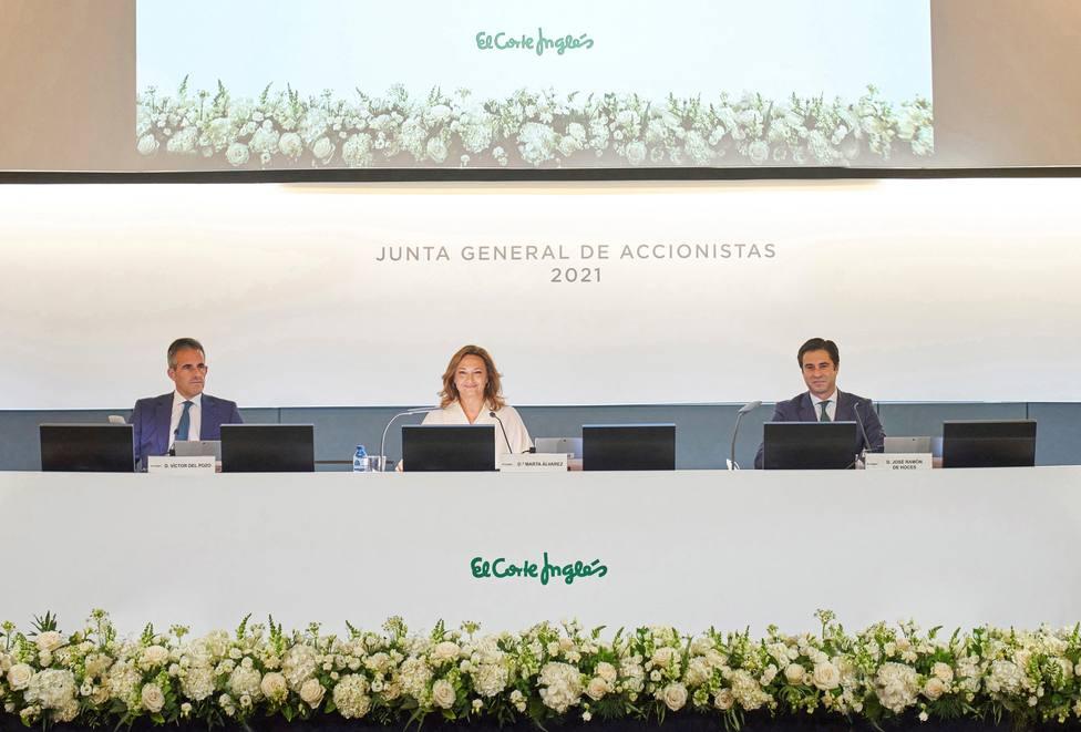 El Corte Inglés da luz verde al Plan Estratégico 2021-26 que impulsa el crecimiento y la solidez financiera