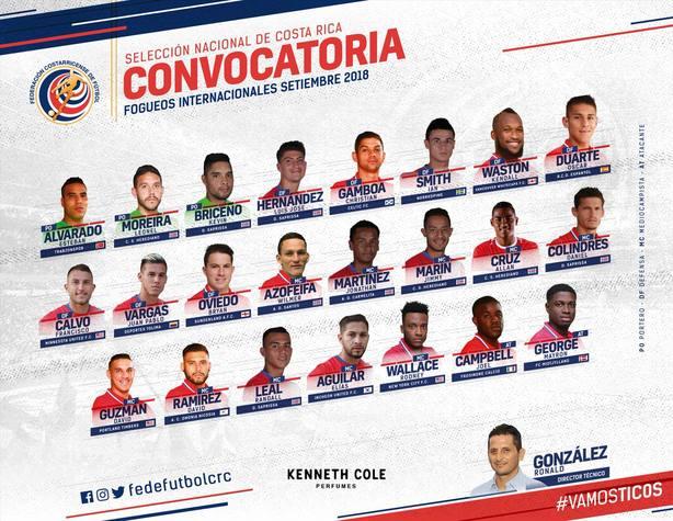 Lista de Costa Rica