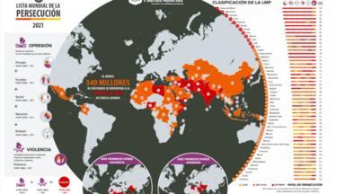 ctv-low-lista-mundial-persecucion