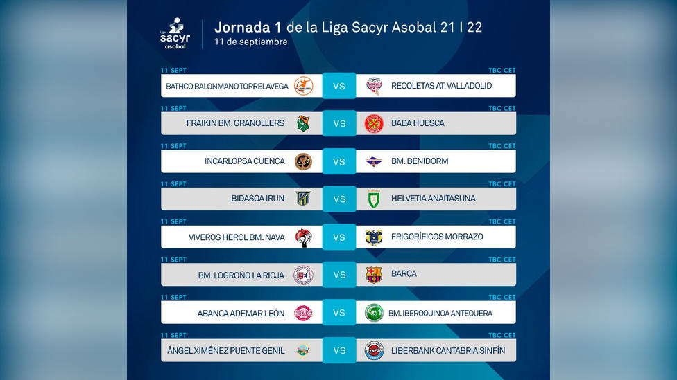 Primera jornada de la Liga Sacyr Asobal 2021-2022